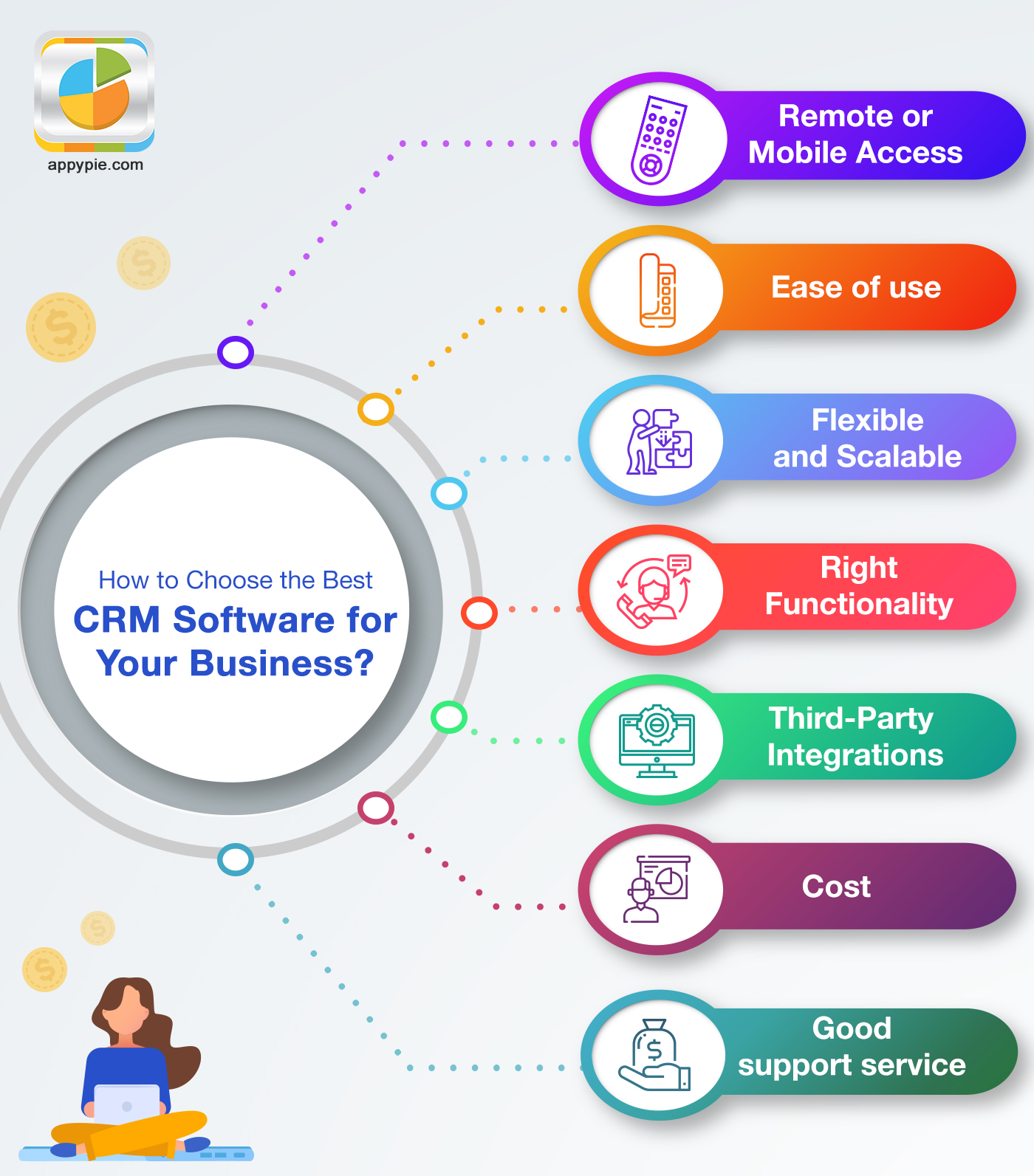 best CRM system