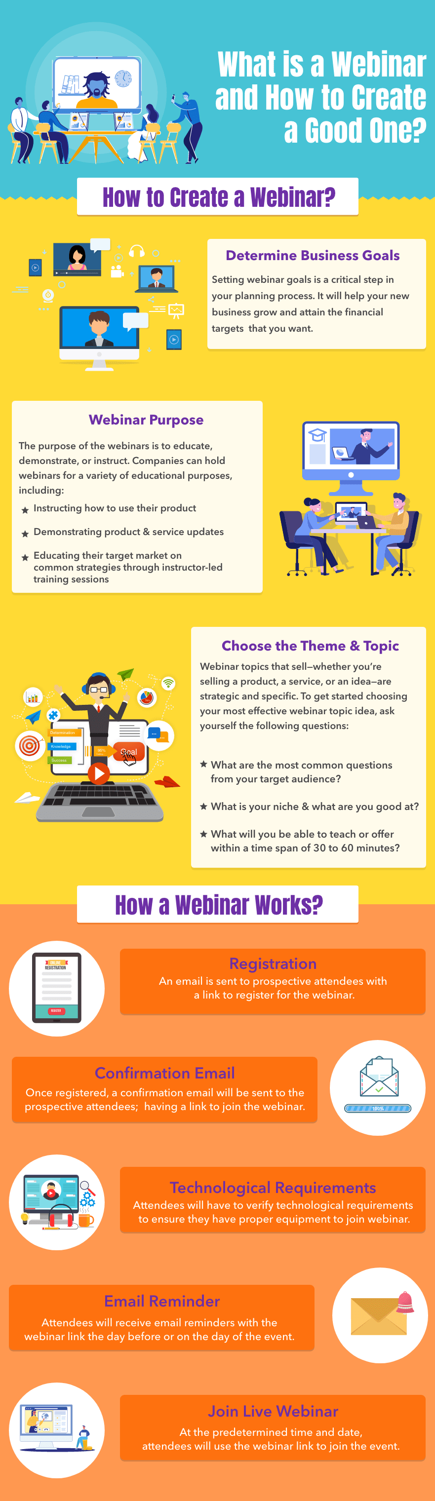 What is a webinar and how to create a good one?